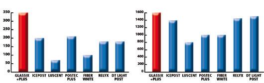 glassix-2-graph